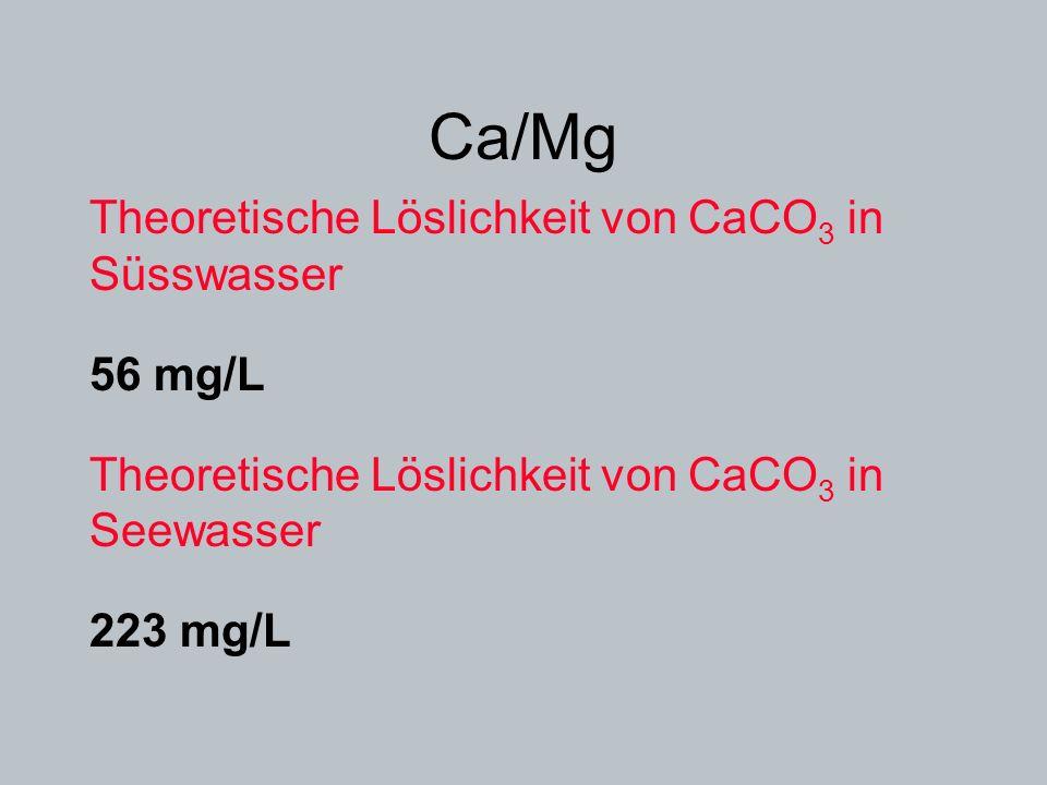 Ca/Mg Theoretische Löslichkeit von CaCO3 in Süsswasser 56 mg/L