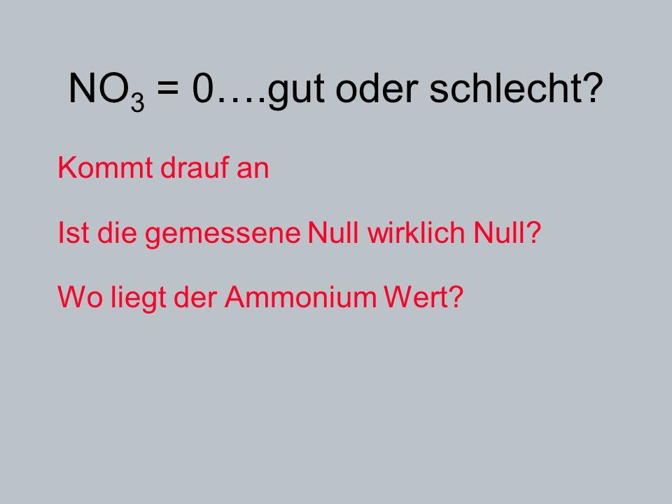NO3 = 0….gut oder schlecht Kommt drauf an