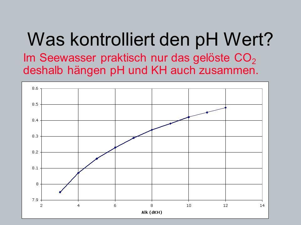 Was kontrolliert den pH Wert