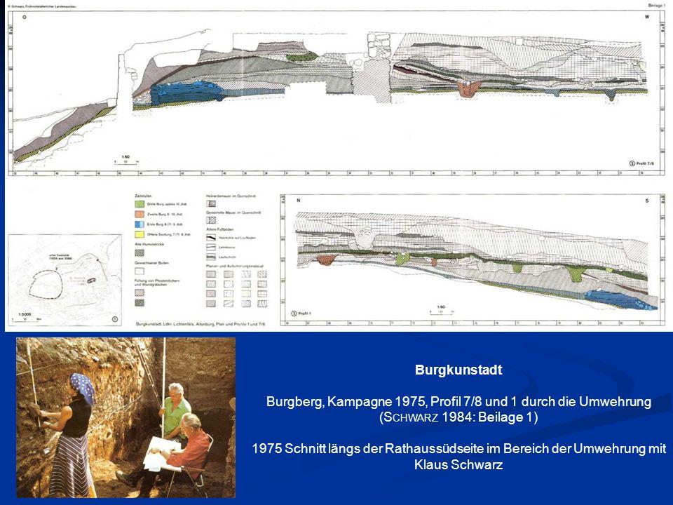 Burgkunstadt Burgberg, Kampagne 1975, Profil 7/8 und 1 durch die Umwehrung (Schwarz 1984: Beilage 1)