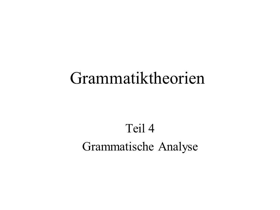 Teil 4 Grammatische Analyse