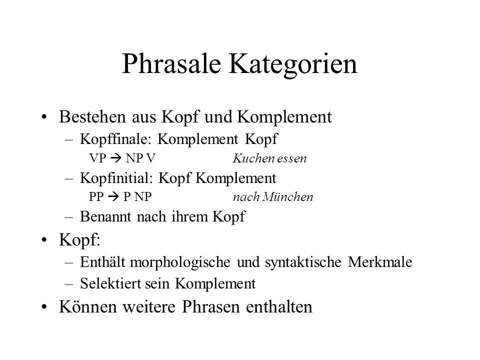 Phrasale Kategorien Bestehen aus Kopf und Komplement Kopf: