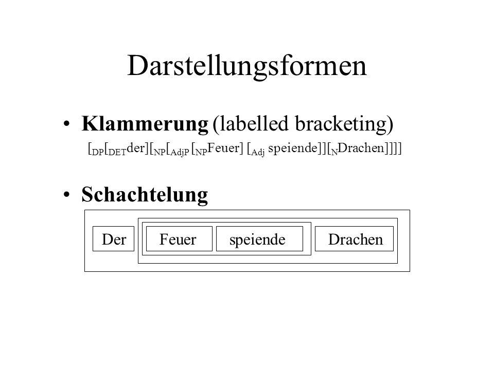 Darstellungsformen Klammerung (labelled bracketing) Schachtelung Der