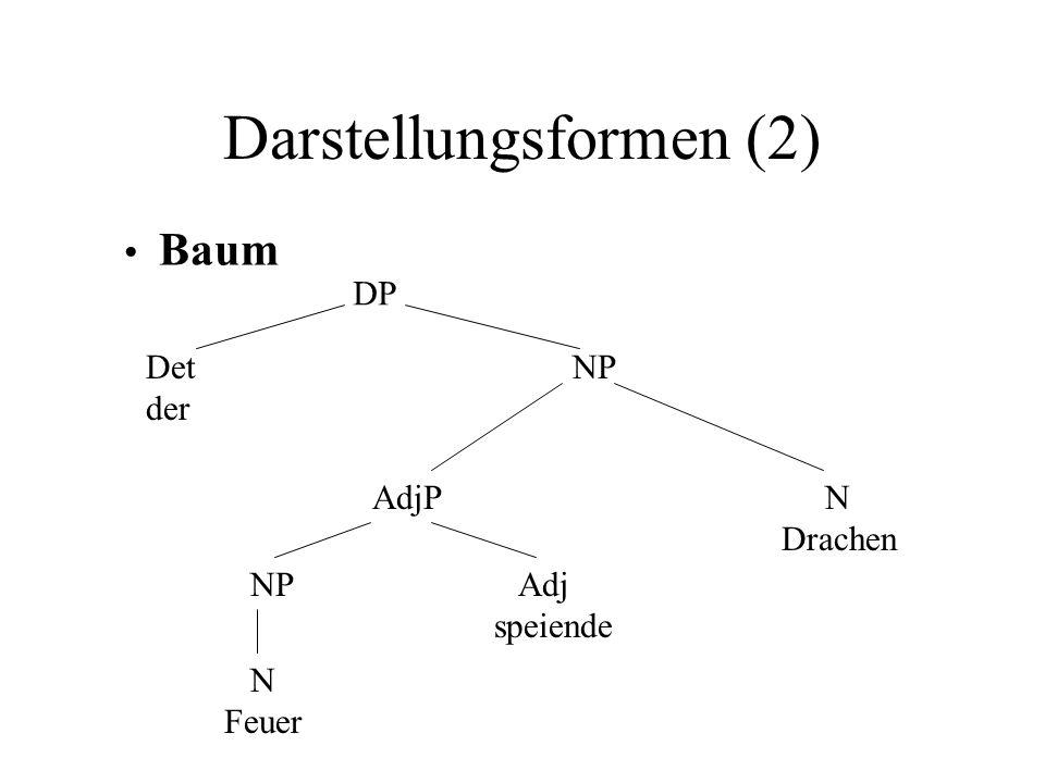 Darstellungsformen (2)