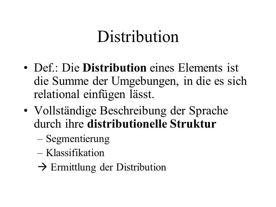 Distribution Def.: Die Distribution eines Elements ist die Summe der Umgebungen, in die es sich relational einfügen lässt.
