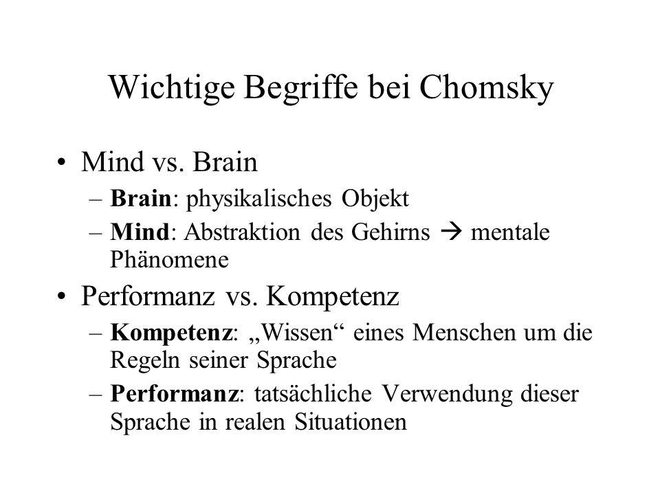 Wichtige Begriffe bei Chomsky
