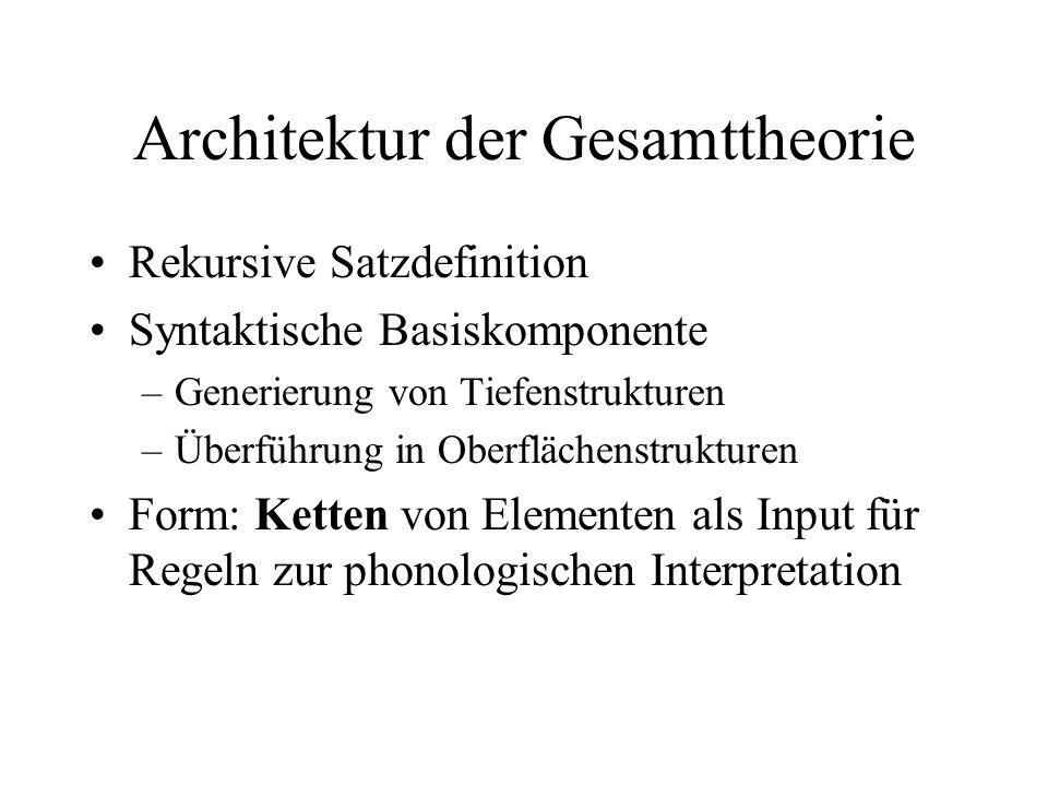 Architektur der Gesamttheorie