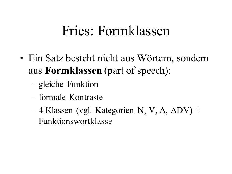 Fries: Formklassen Ein Satz besteht nicht aus Wörtern, sondern aus Formklassen (part of speech): gleiche Funktion.