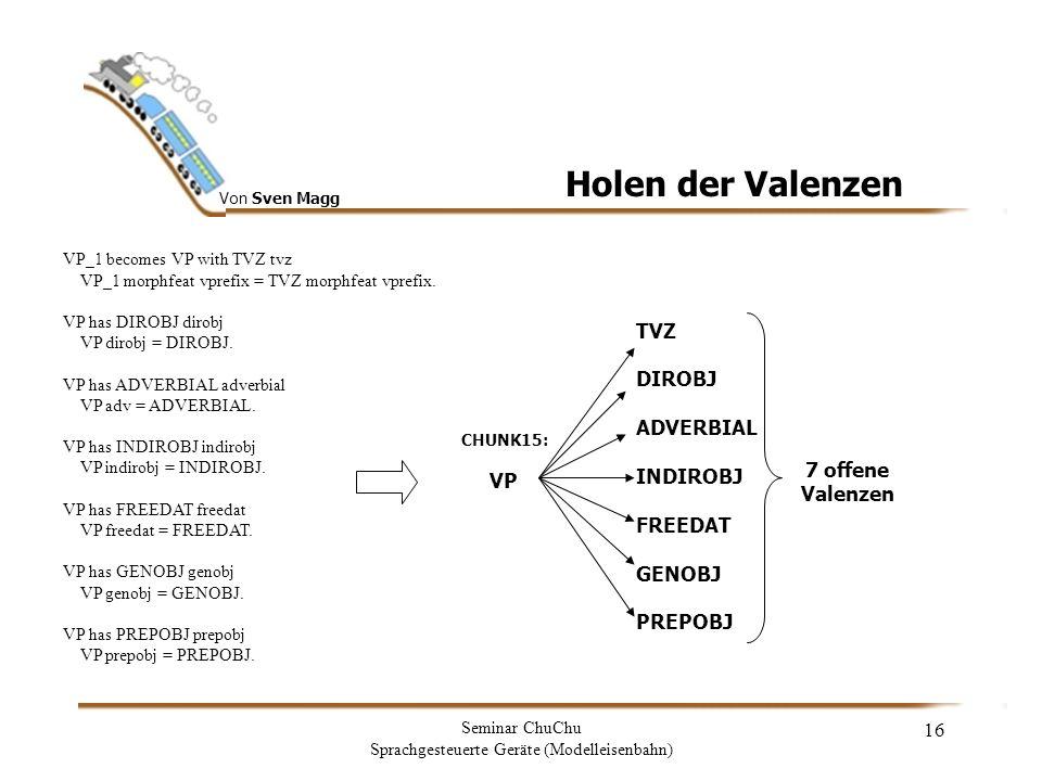 Sprachgesteuerte Geräte (Modelleisenbahn)