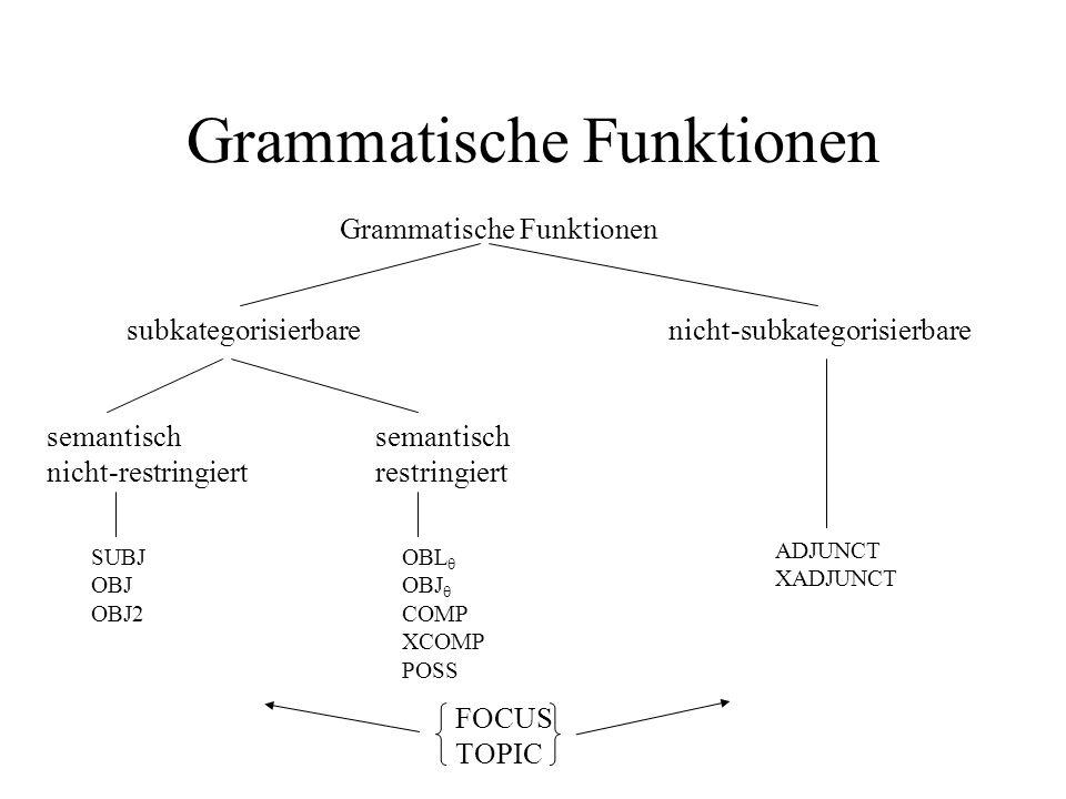 Grammatische Funktionen