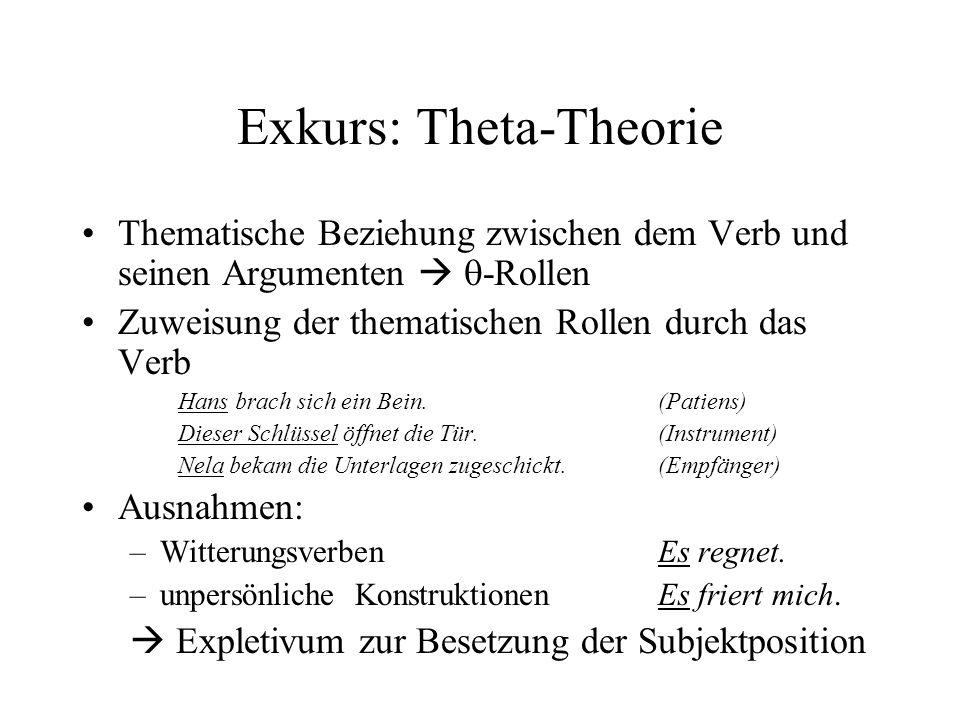 Exkurs: Theta-Theorie