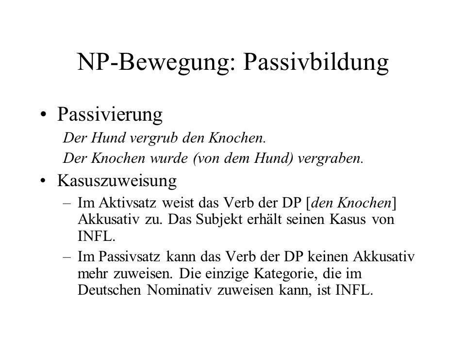 NP-Bewegung: Passivbildung