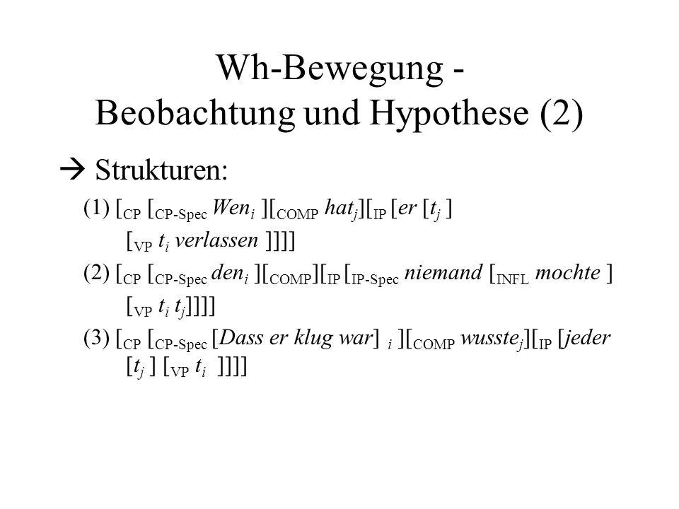 Wh-Bewegung - Beobachtung und Hypothese (2)