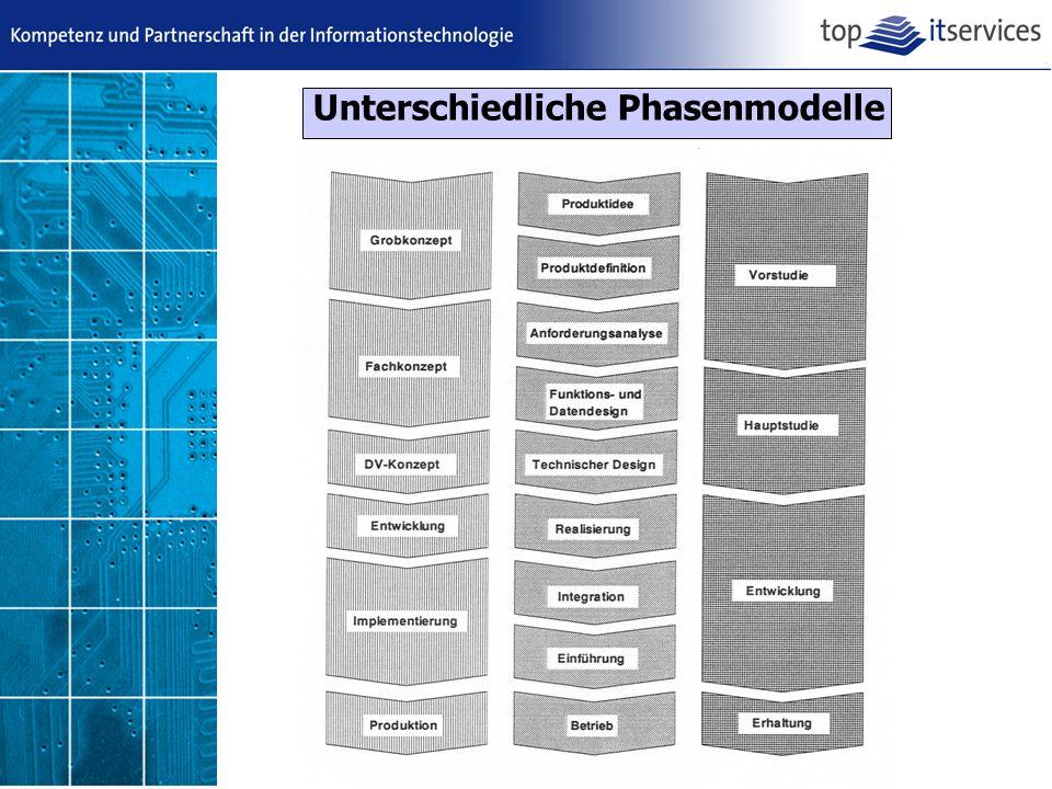 Unterschiedliche Phasenmodelle