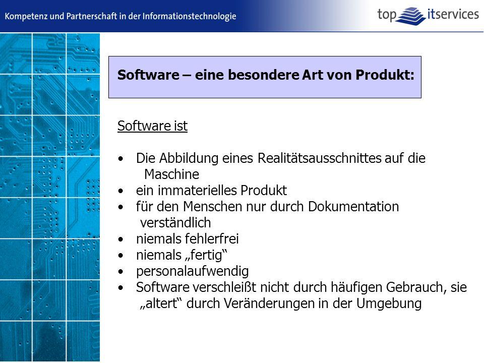 Software – eine besondere Art von Produkt: