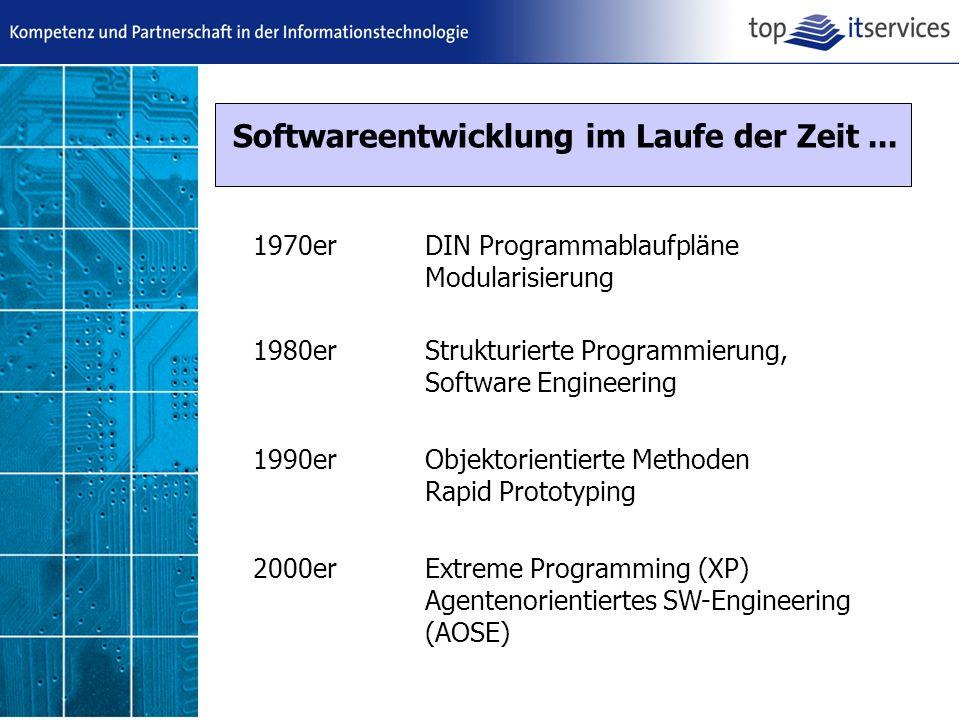 Softwareentwicklung im Laufe der Zeit ...