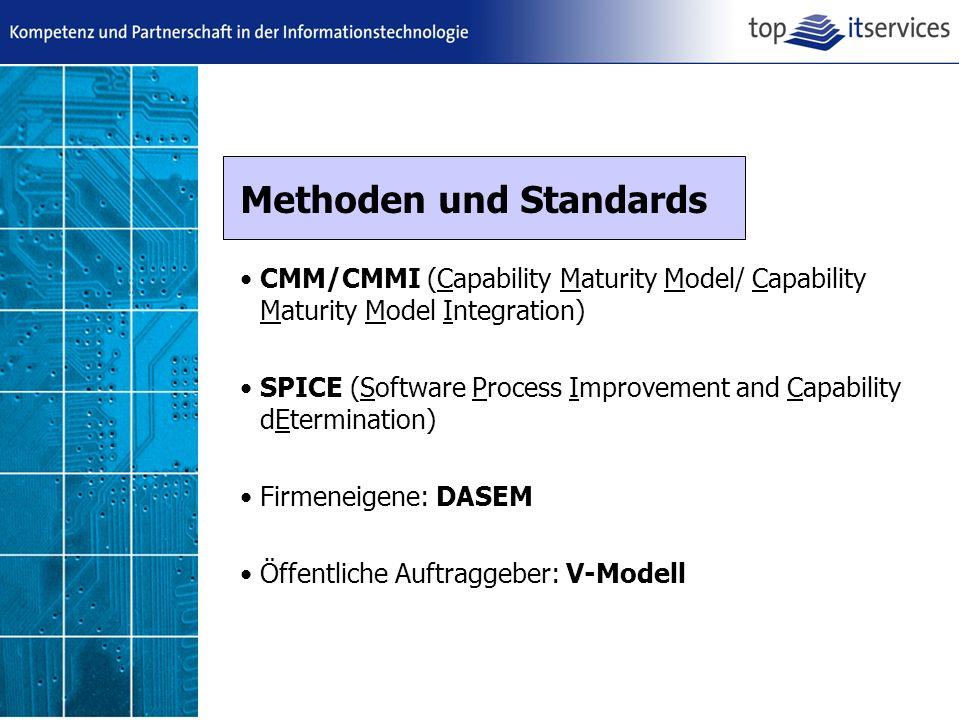 Methoden und Standards