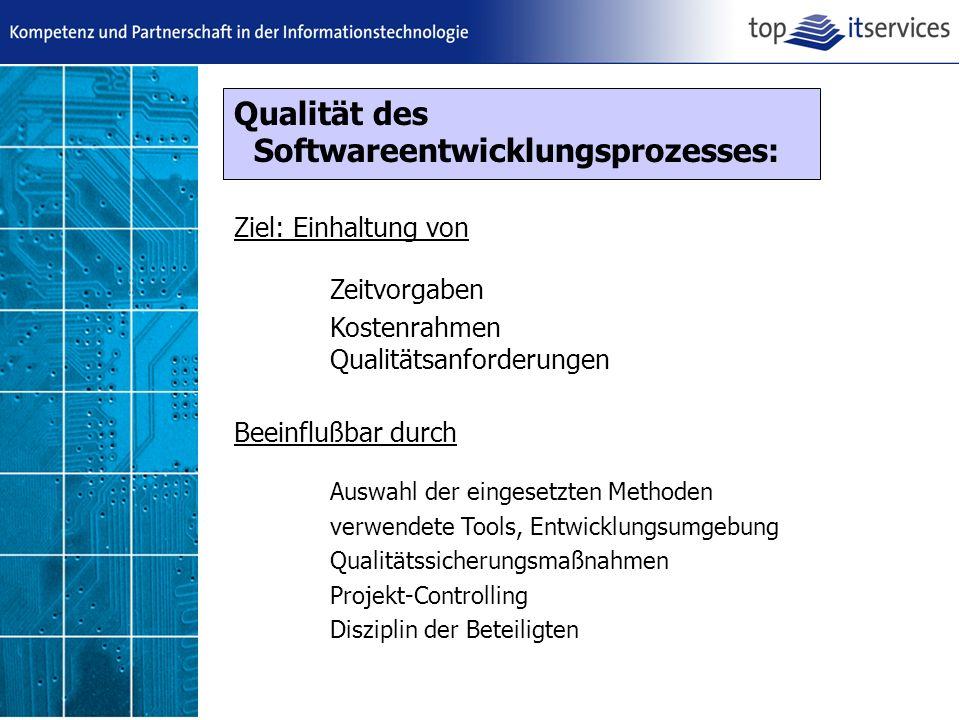 Qualität des Softwareentwicklungsprozesses:
