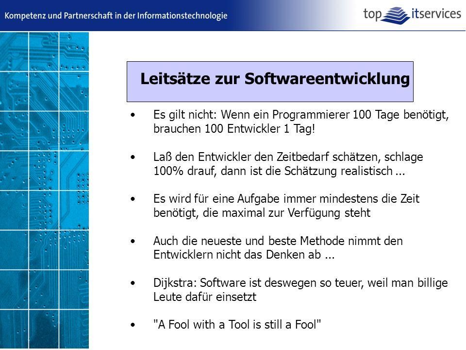 Leitsätze zur Softwareentwicklung