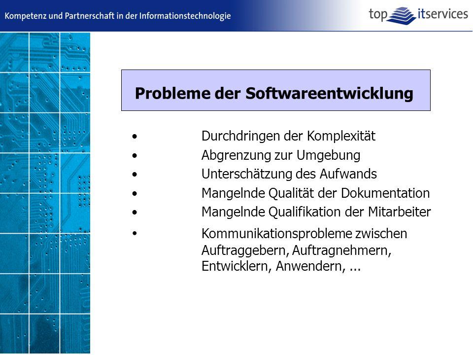Probleme der Softwareentwicklung