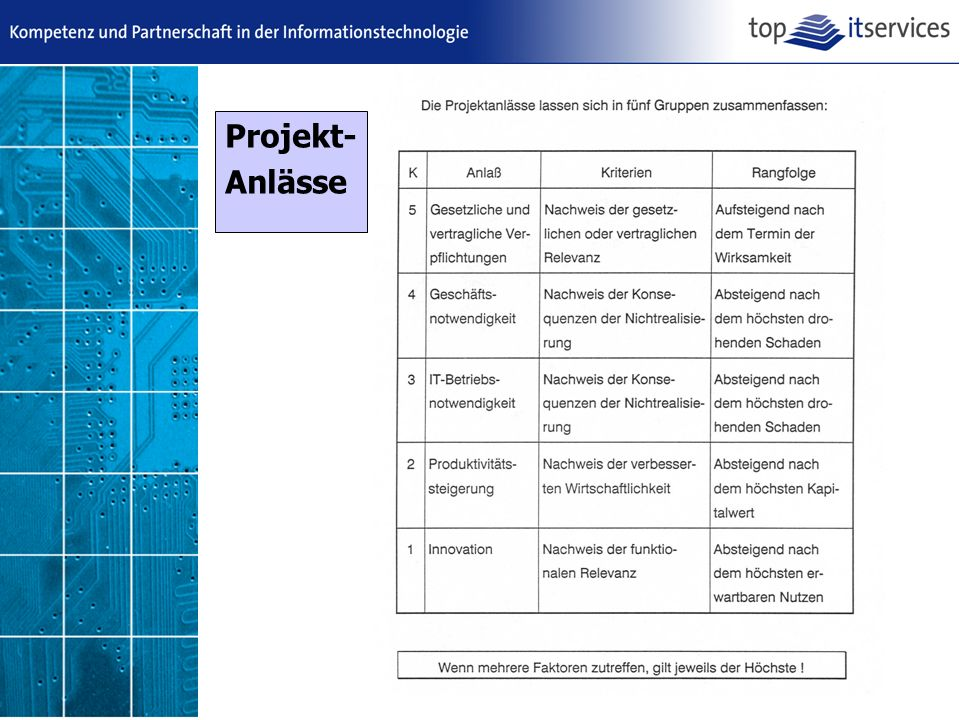 Projekt- Anlässe