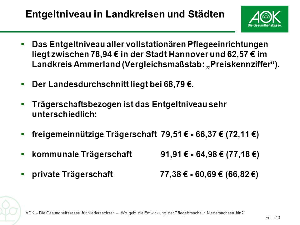 Entgeltniveau in Landkreisen und Städten
