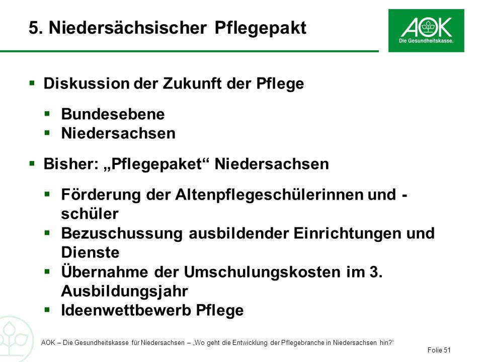 5. Niedersächsischer Pflegepakt