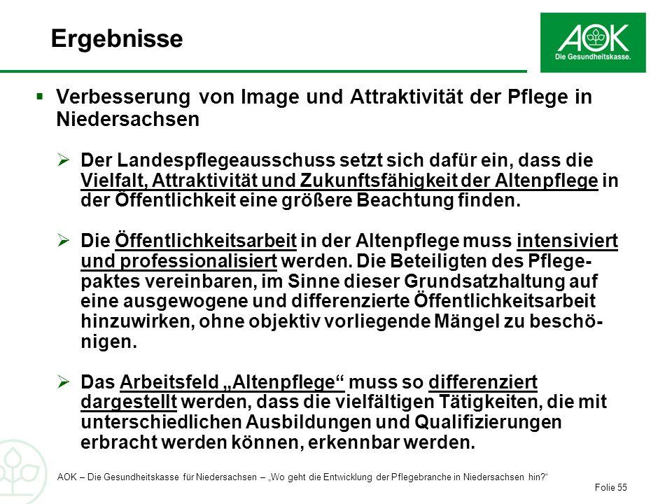 ErgebnisseVerbesserung von Image und Attraktivität der Pflege in Niedersachsen.