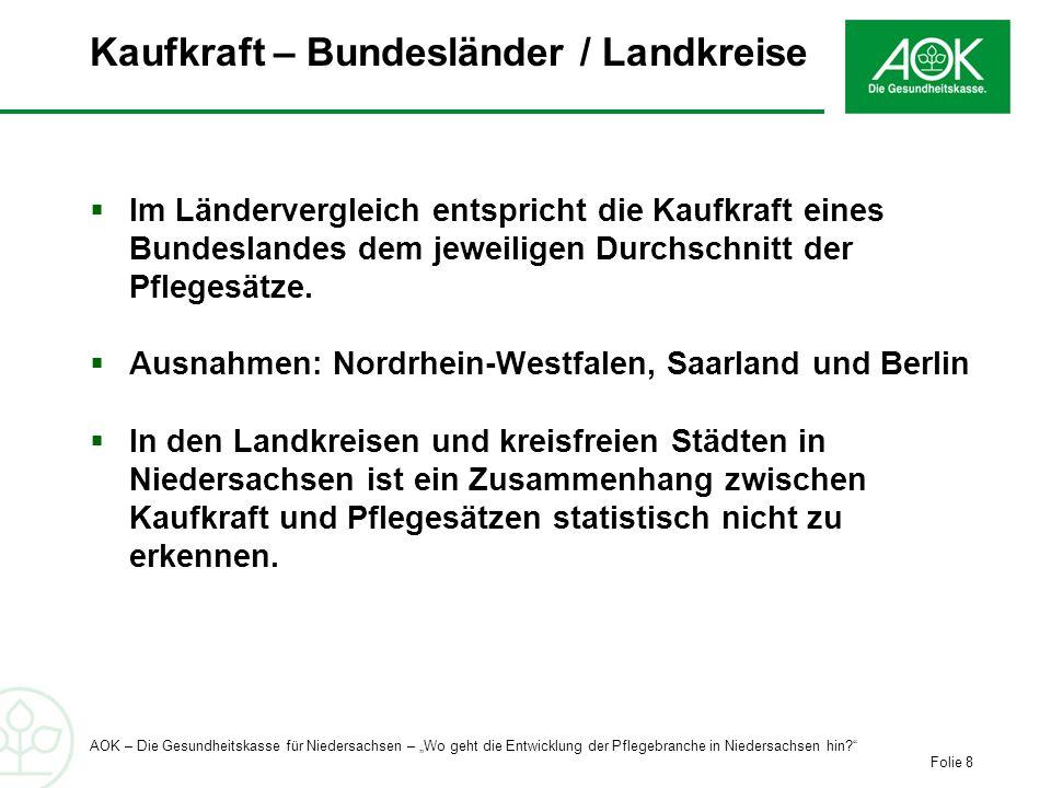 Kaufkraft – Bundesländer / Landkreise