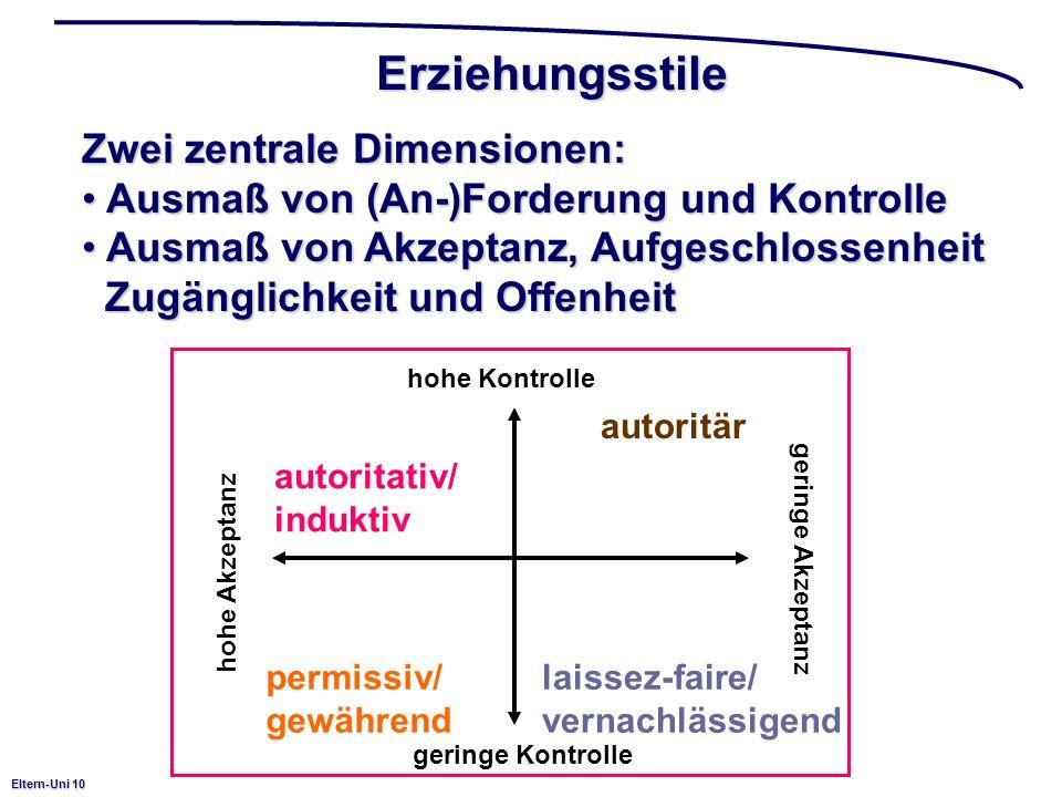 Erziehungsstile Zwei zentrale Dimensionen: