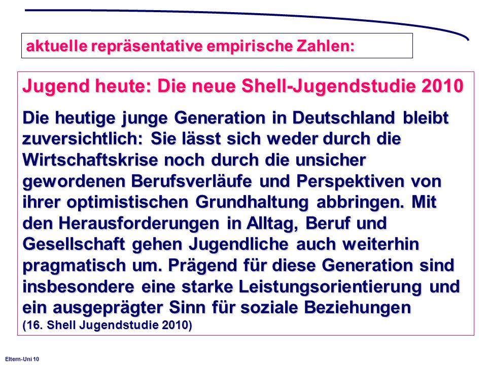 Jugend heute: Die neue Shell-Jugendstudie 2010