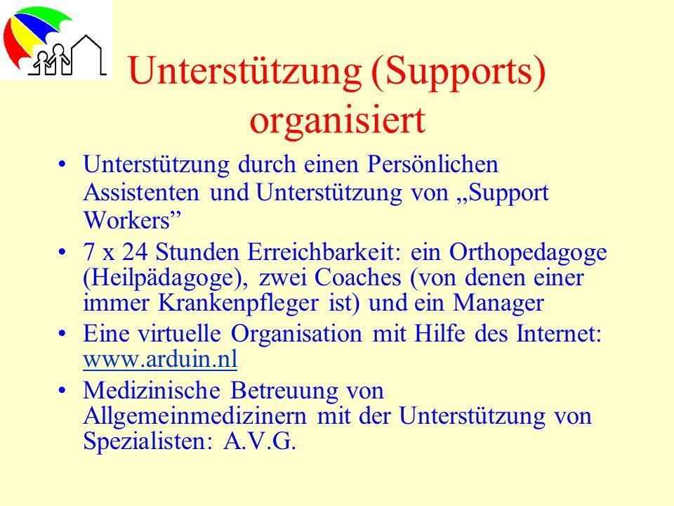 Unterstützung (Supports) organisiert