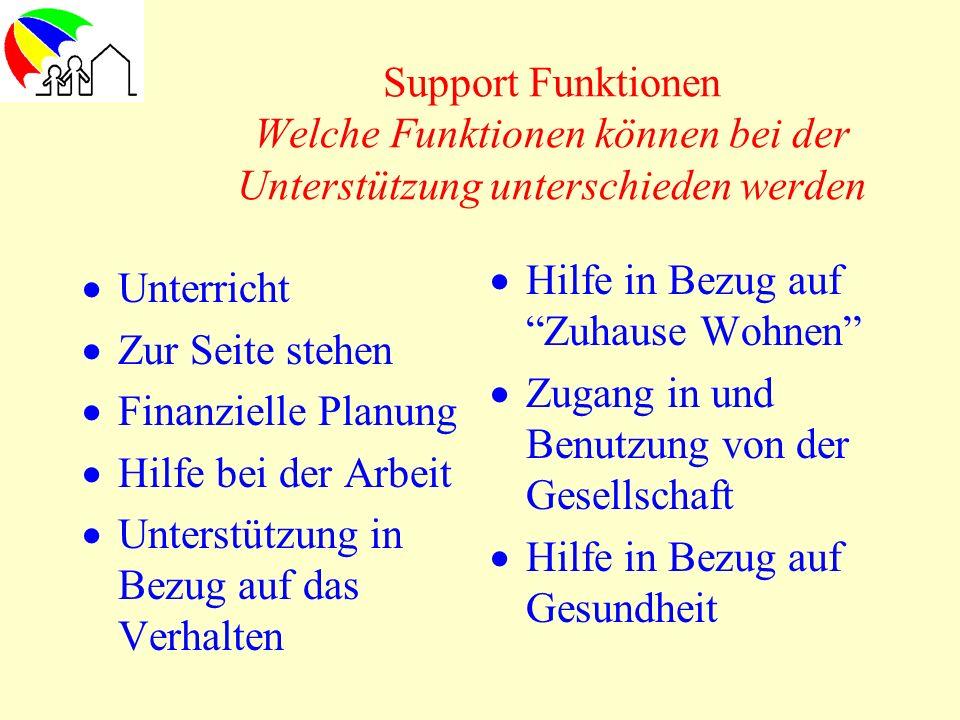 Support Funktionen Welche Funktionen können bei der Unterstützung unterschieden werden
