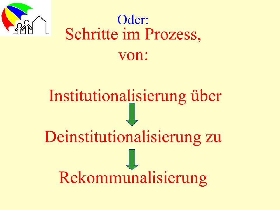 Oder:Schritte im Prozess, von: Institutionalisierung über Deinstitutionalisierung zu Rekommunalisierung.