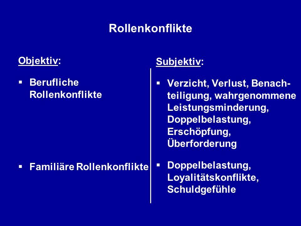 Rollenkonflikte Objektiv: Subjektiv: Berufliche Rollenkonflikte