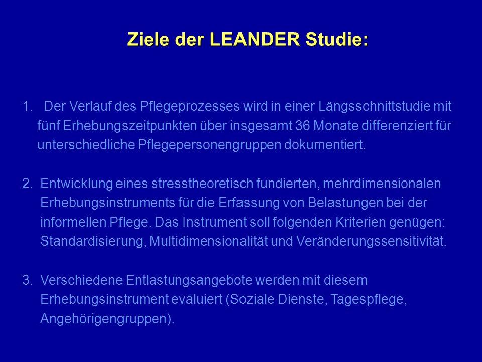 Ziele der LEANDER Studie: