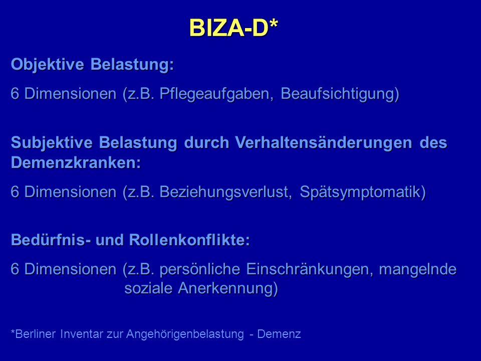 BIZA-D* Objektive Belastung: