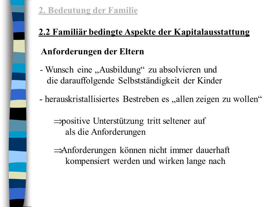 2. Bedeutung der Familie 2.2 Familiär bedingte Aspekte der Kapitalausstattung. Anforderungen der Eltern.