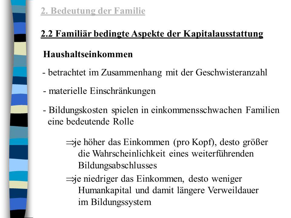 2. Bedeutung der Familie 2.2 Familiär bedingte Aspekte der Kapitalausstattung. Haushaltseinkommen.
