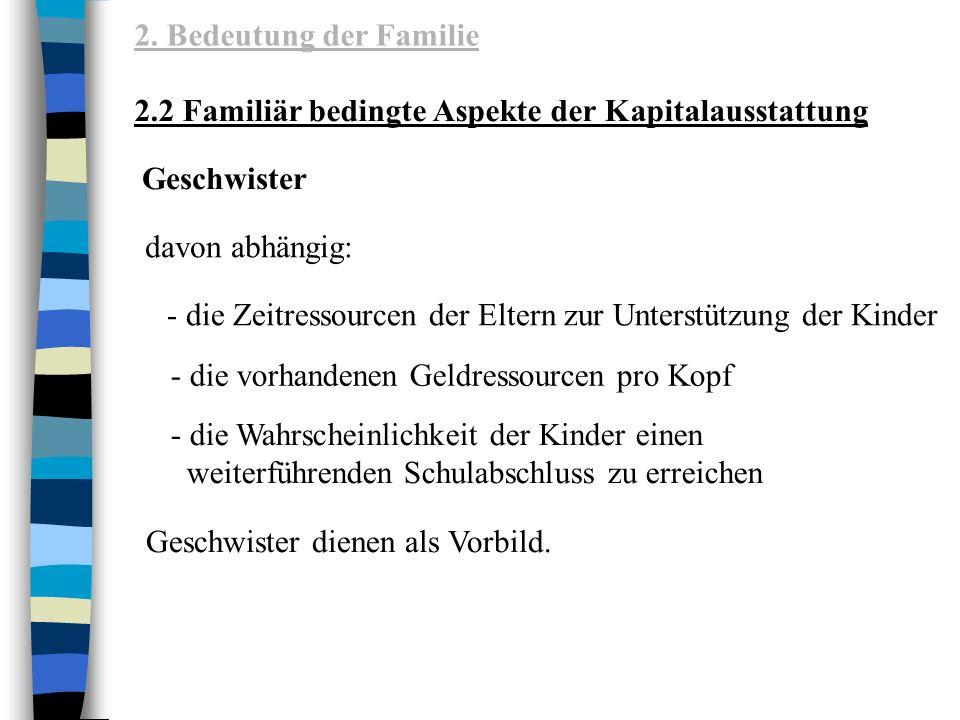 2. Bedeutung der Familie 2.2 Familiär bedingte Aspekte der Kapitalausstattung. Geschwister. davon abhängig: