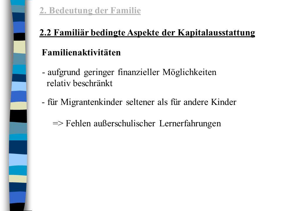2. Bedeutung der Familie 2.2 Familiär bedingte Aspekte der Kapitalausstattung. Familienaktivitäten.