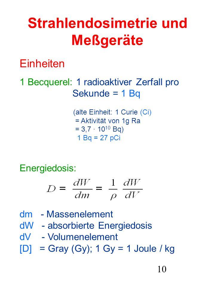 Strahlendosimetrie und Meßgeräte