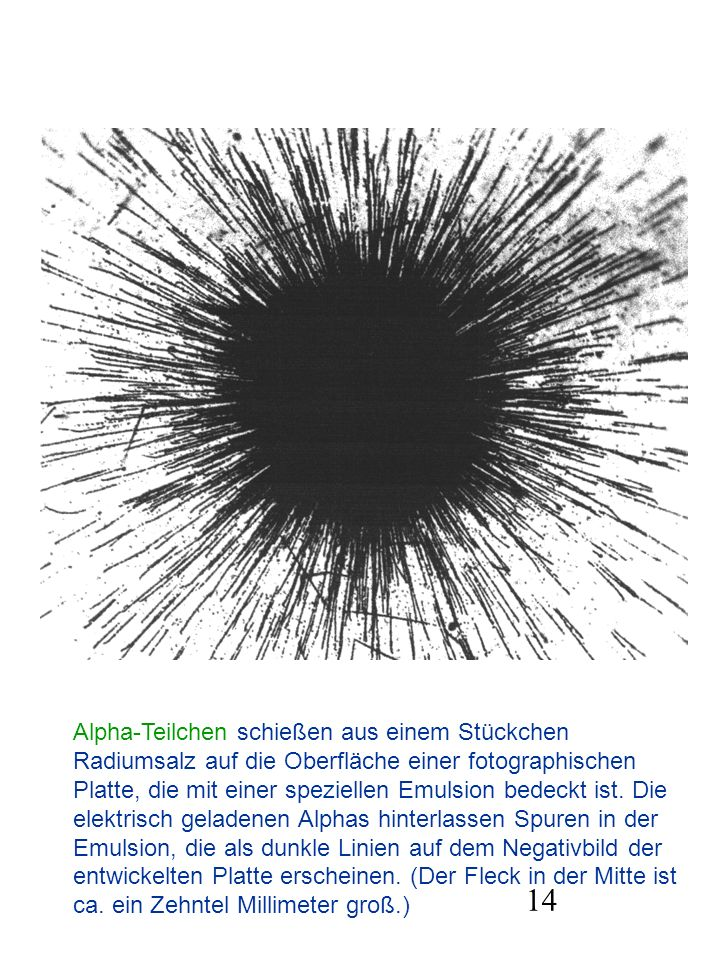 Alpha-Teilchen schießen aus einem Stückchen Radiumsalz auf die Oberfläche einer fotographischen Platte, die mit einer speziellen Emulsion bedeckt ist.