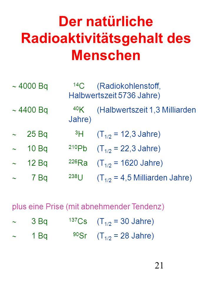 Der natürliche Radioaktivitätsgehalt des Menschen