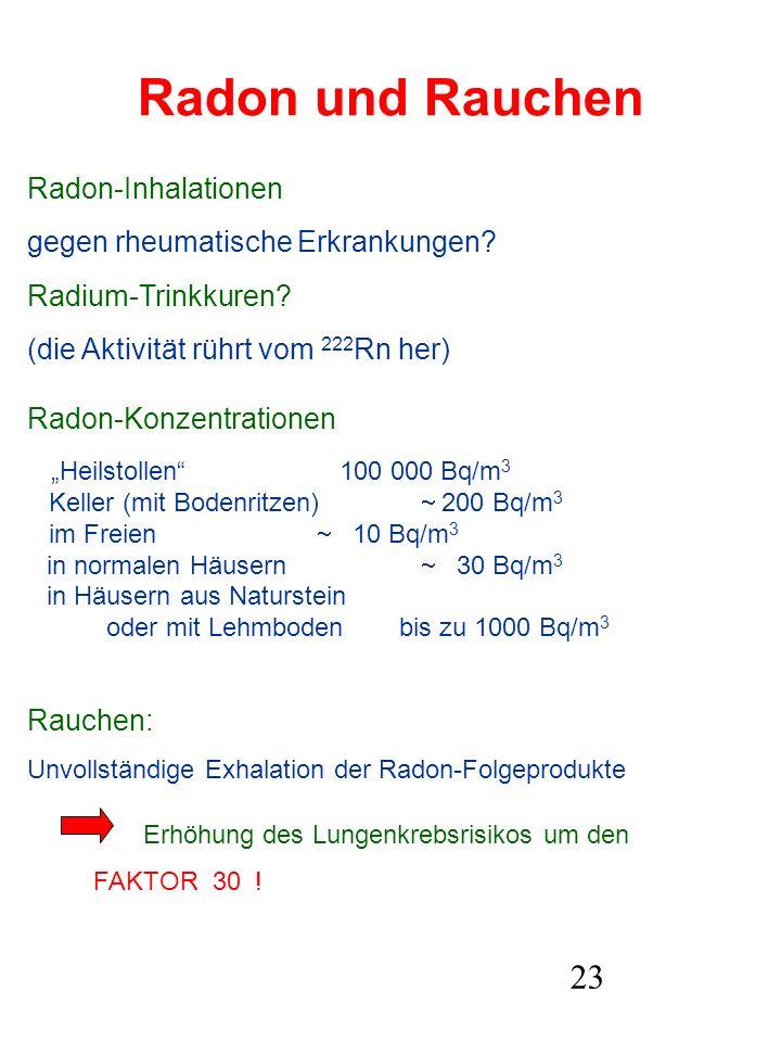 Radon und Rauchen Radon-Inhalationen gegen rheumatische Erkrankungen