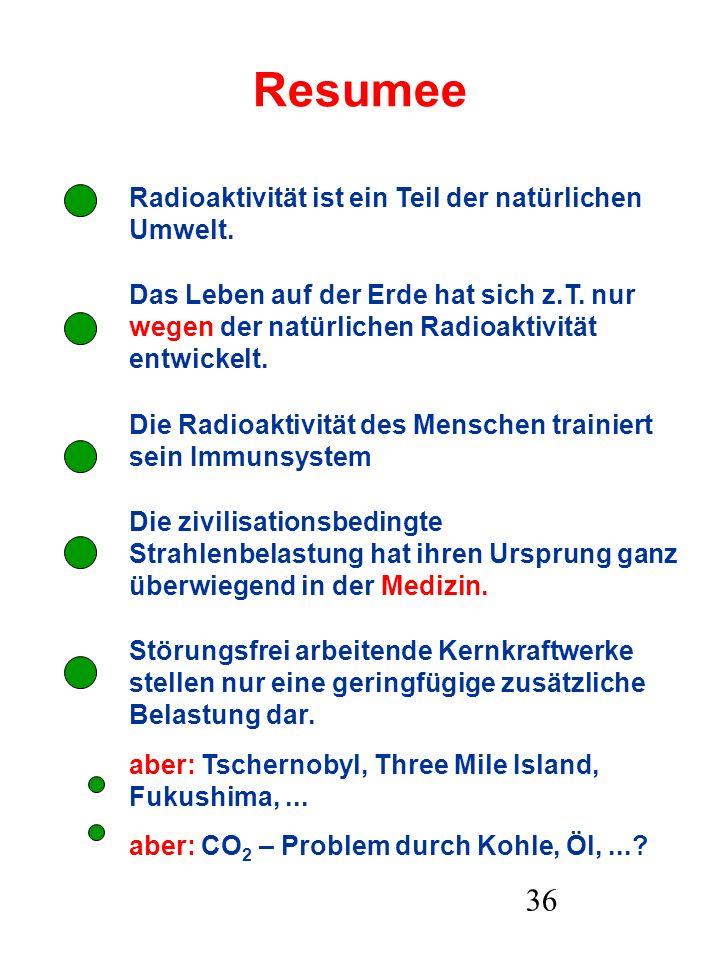 Resumee Radioaktivität ist ein Teil der natürlichen Umwelt.