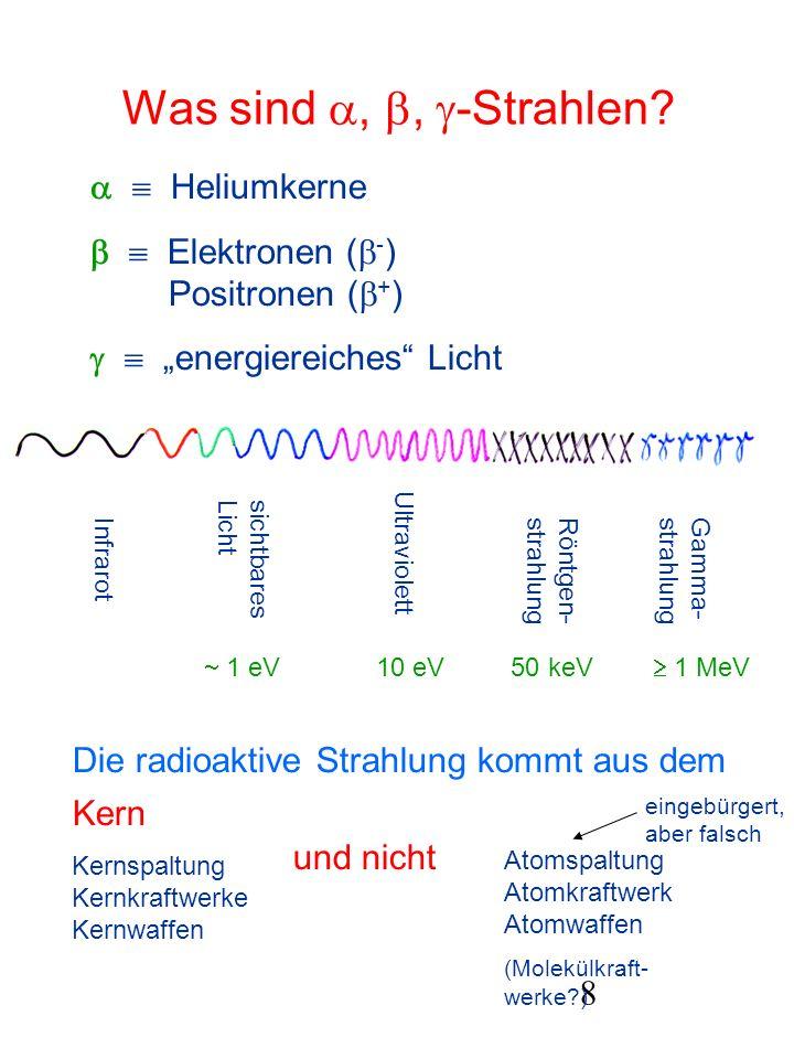 Was sind , , -Strahlen   Heliumkerne   Elektronen (-)
