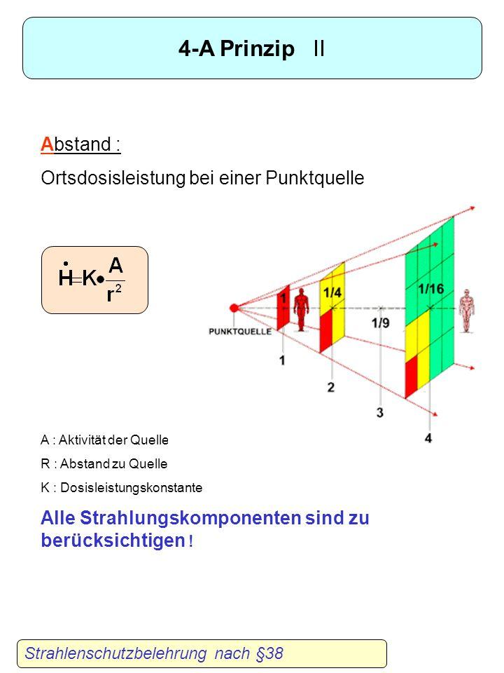 4-A Prinzip II Abstand : Ortsdosisleistung bei einer Punktquelle