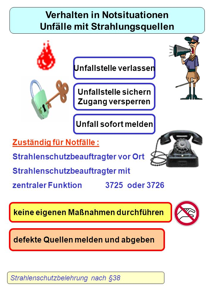 Verhalten in Notsituationen Unfälle mit Strahlungsquellen