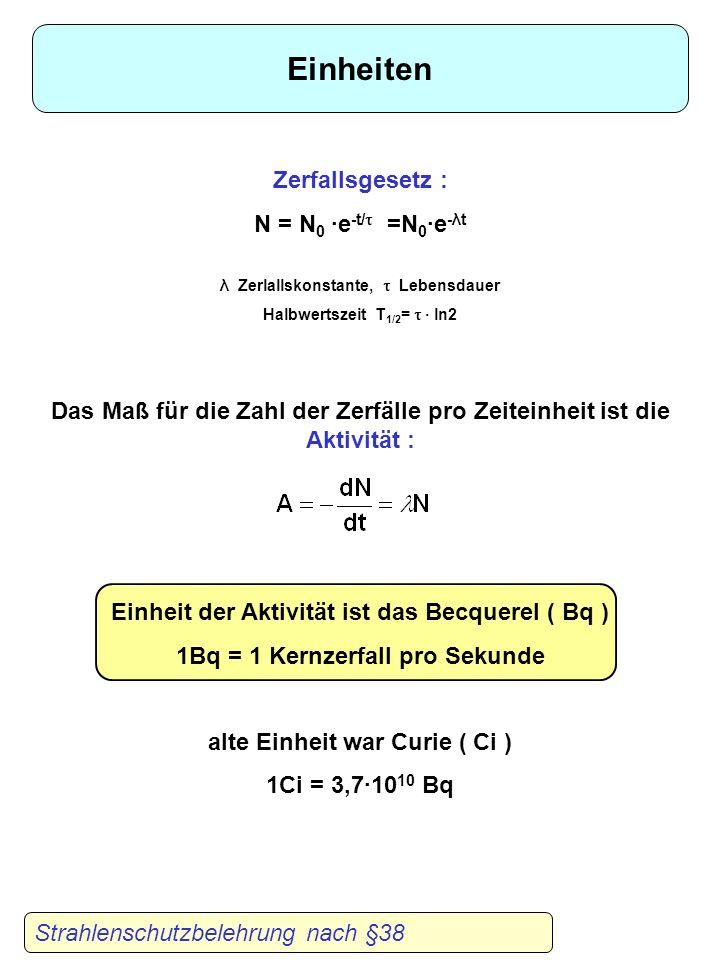Einheiten Zerfallsgesetz : N = N0 ·e-t/ =N0·e-λt